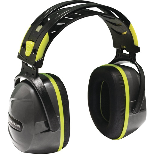 Ear defenders with ABS cups