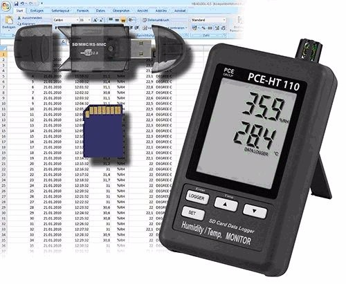 Environmental Meter for temperature and humidity